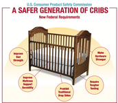 Crib Tips